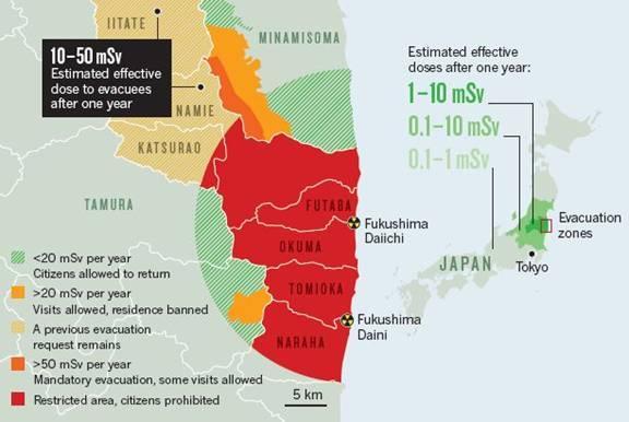 Radiation Map: Japan