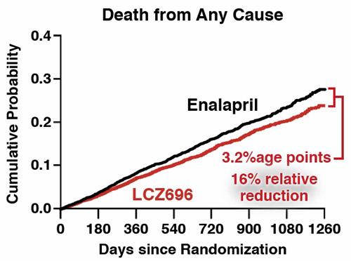 enalapril-chart