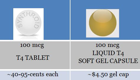 T4: tablet vs capsule