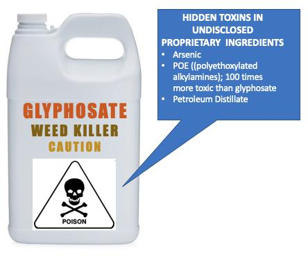 Bottle: glyphosate